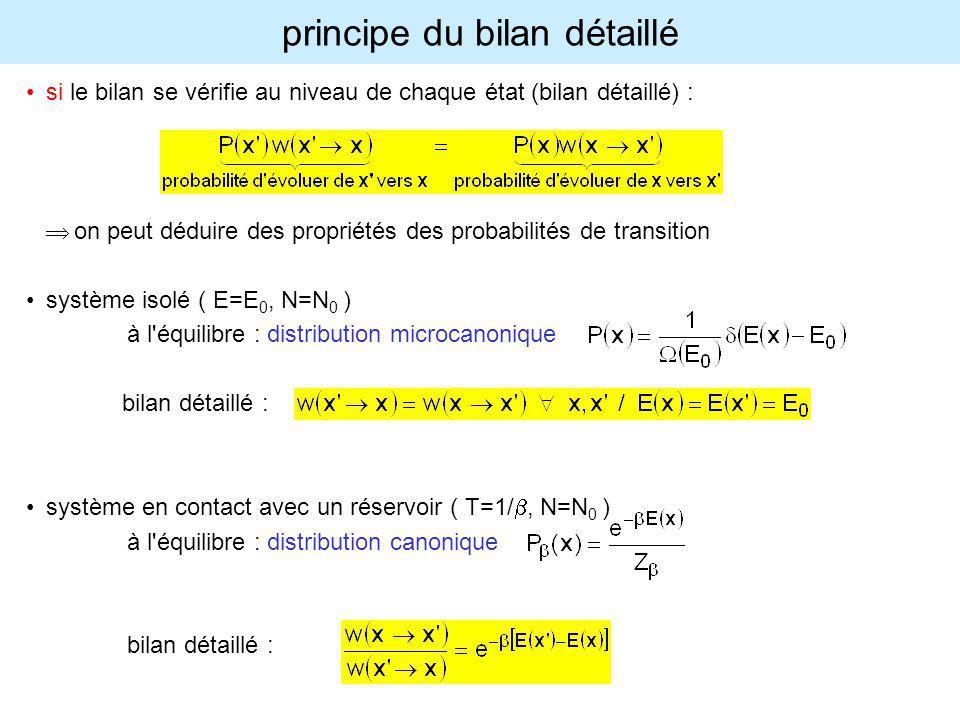 principe du bilan détaillé