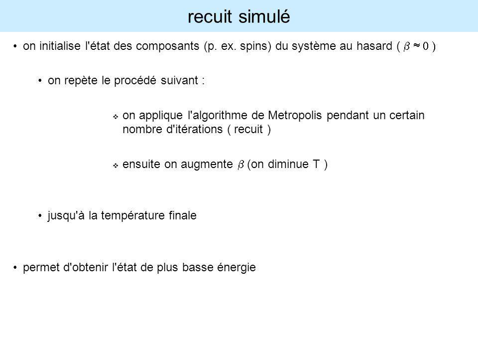 recuit simulé on initialise l état des composants (p. ex. spins) du système au hasard ( b » 0 ) on repète le procédé suivant :