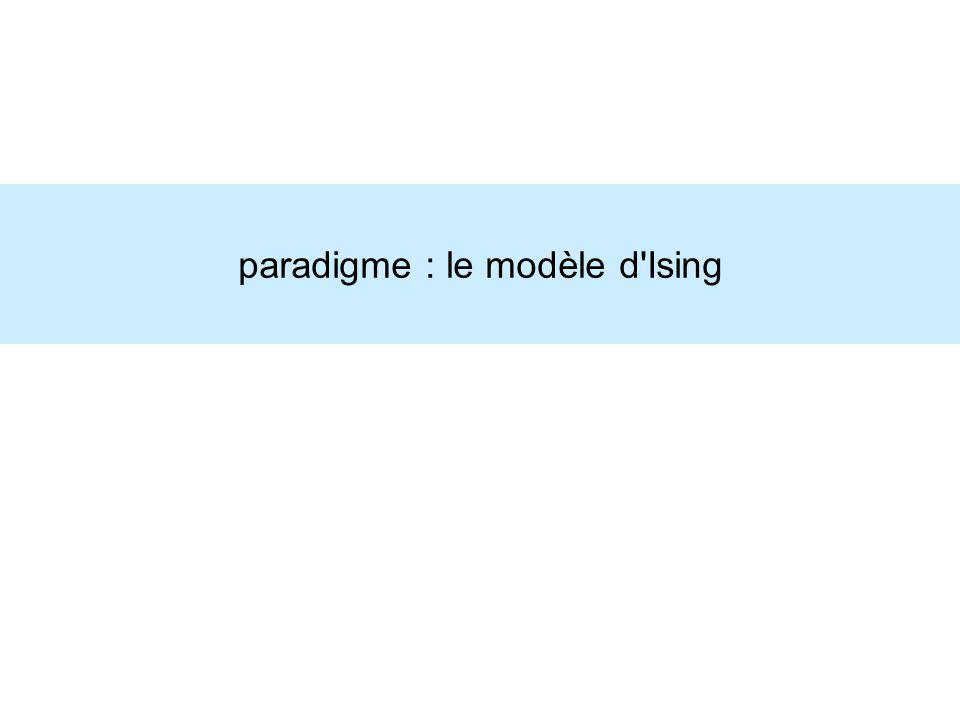 paradigme : le modèle d Ising