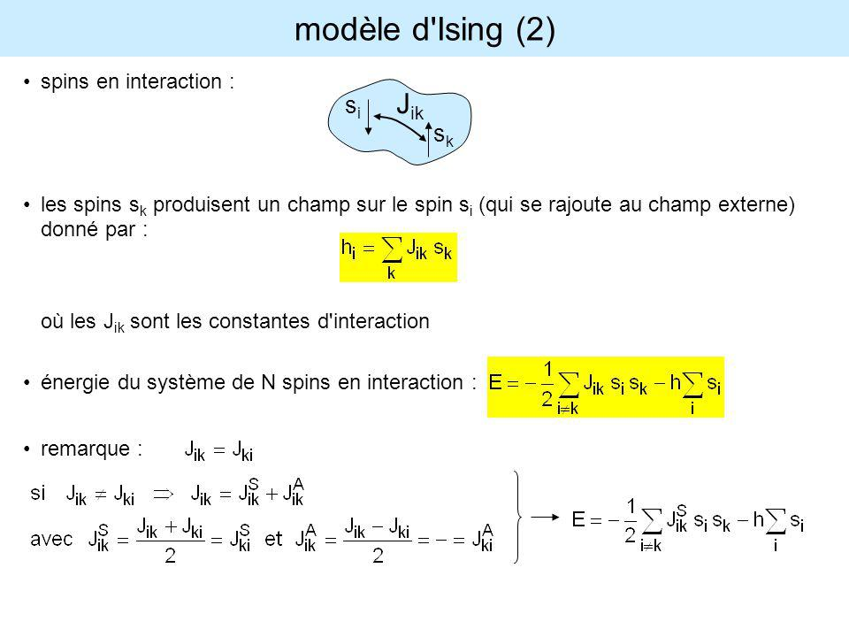 modèle d Ising (2) Jik si sk spins en interaction :