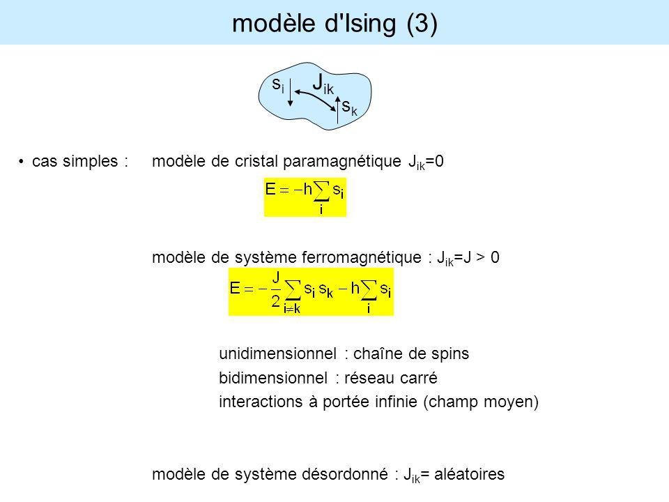 modèle d Ising (3) Jik si sk