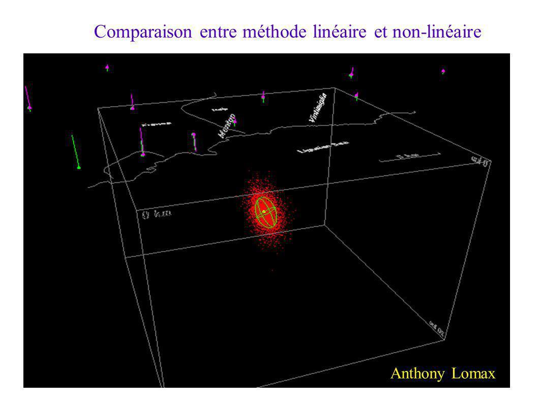Comparaison entre méthode linéaire et non-linéaire