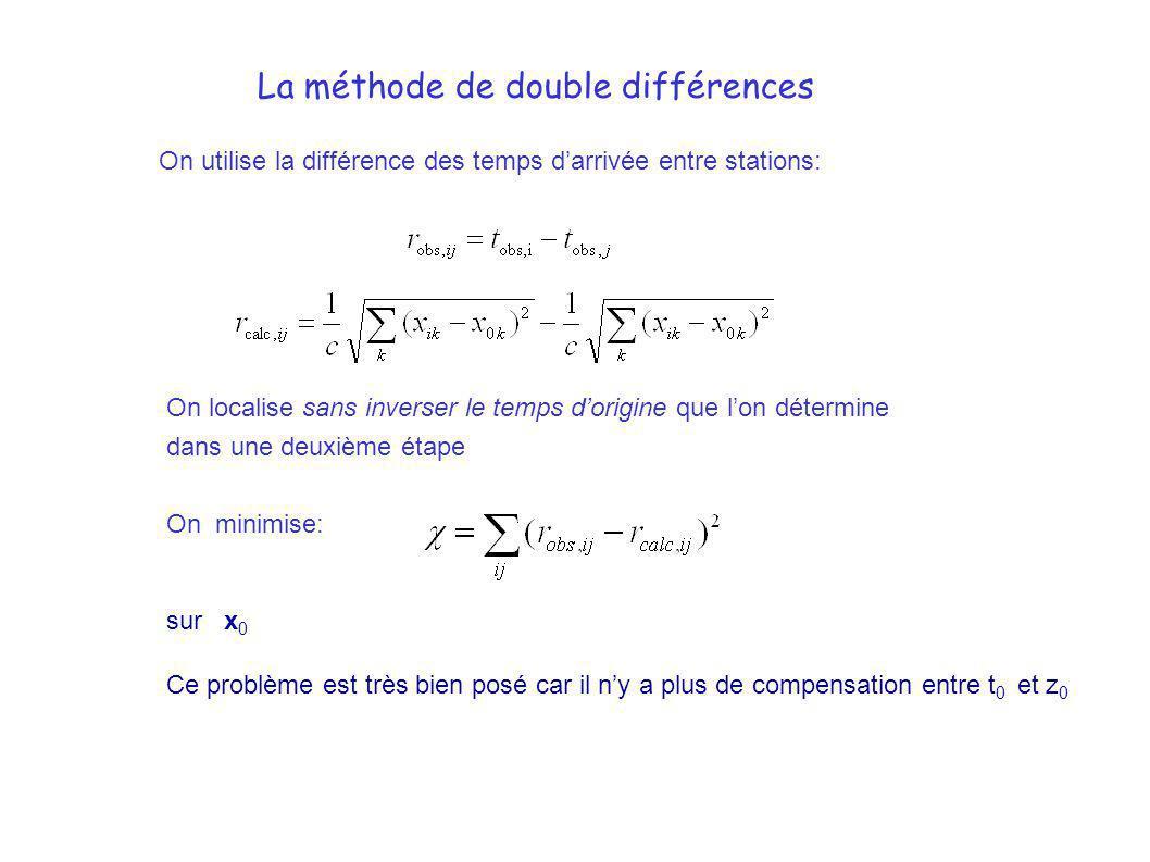 La méthode de double différences