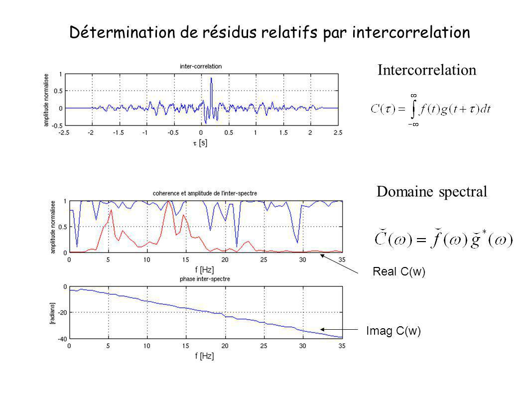 Détermination de résidus relatifs par intercorrelation