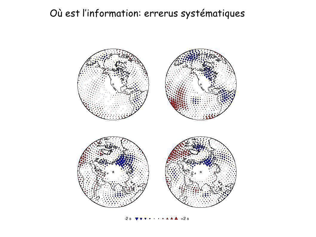 Où est l'information: errerus systématiques