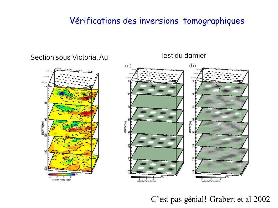 Vérifications des inversions tomographiques