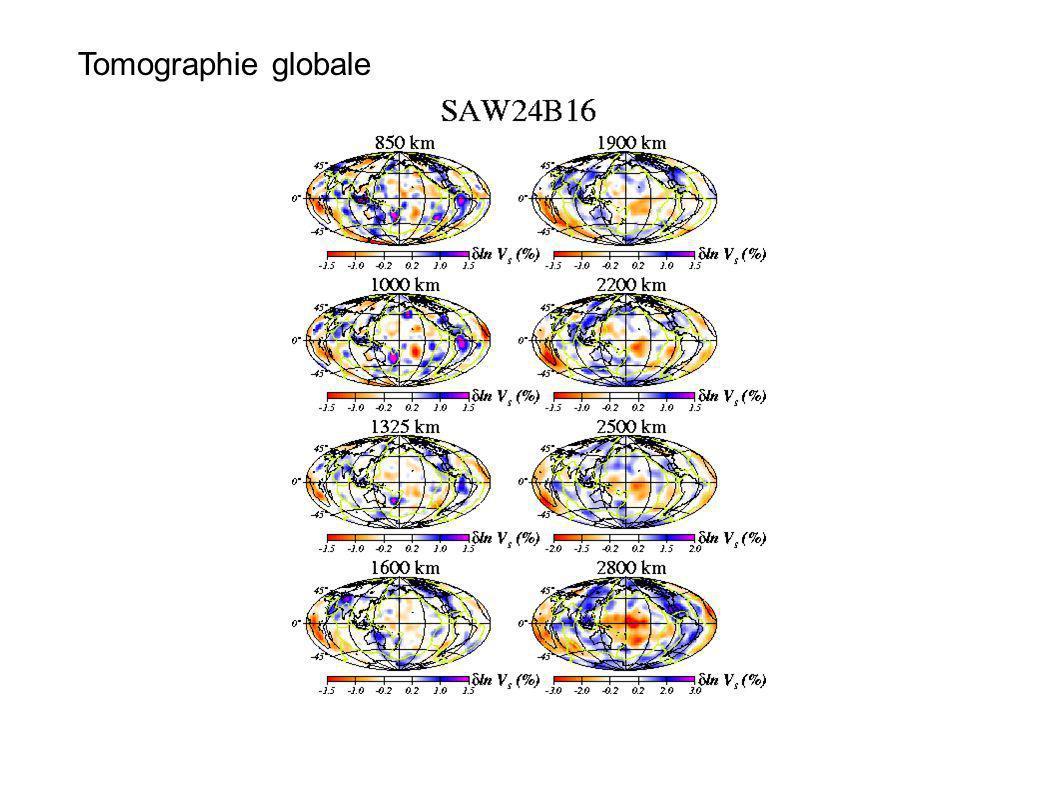 Tomographie globale