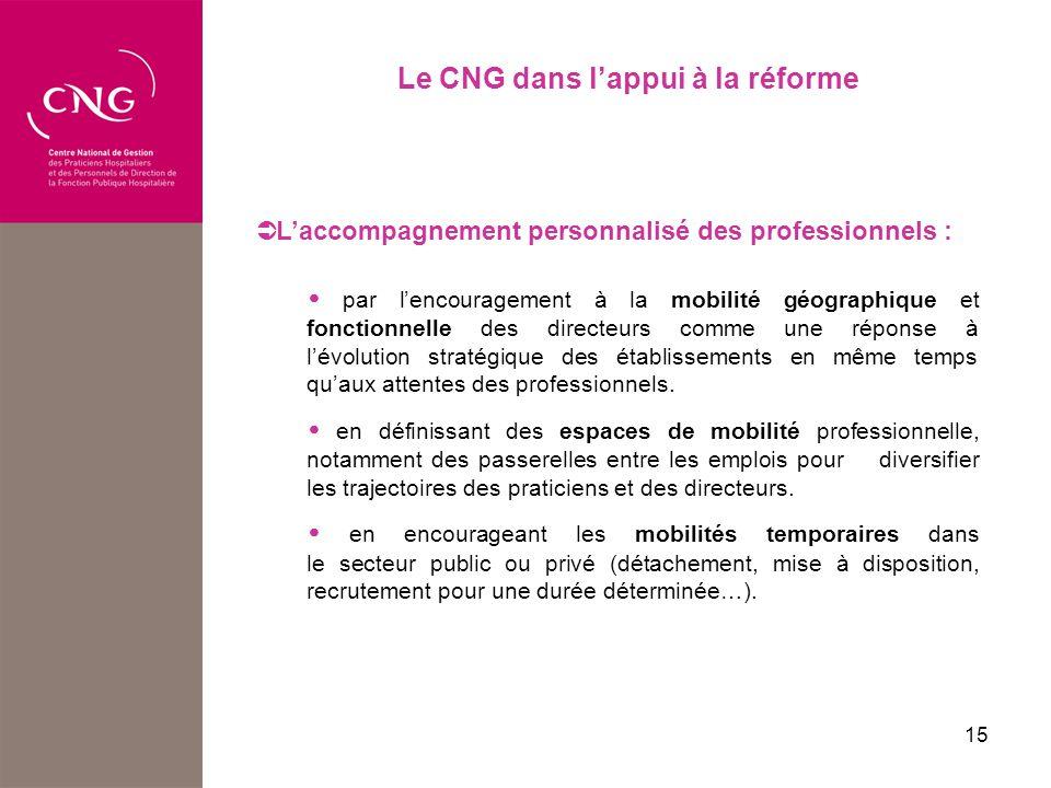 Le CNG dans l'appui à la réforme