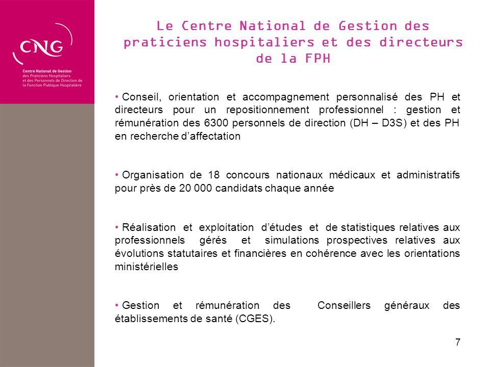 Le Centre National de Gestion des praticiens hospitaliers et des directeurs de la FPH