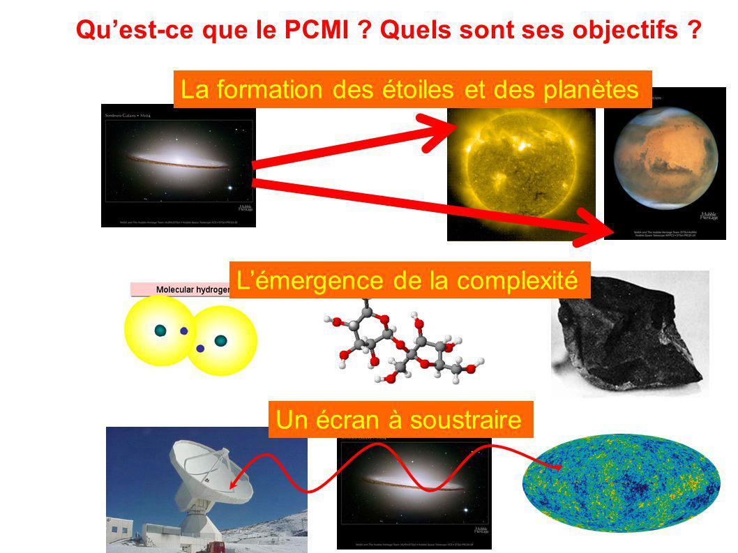 Qu'est-ce que le PCMI Quels sont ses objectifs