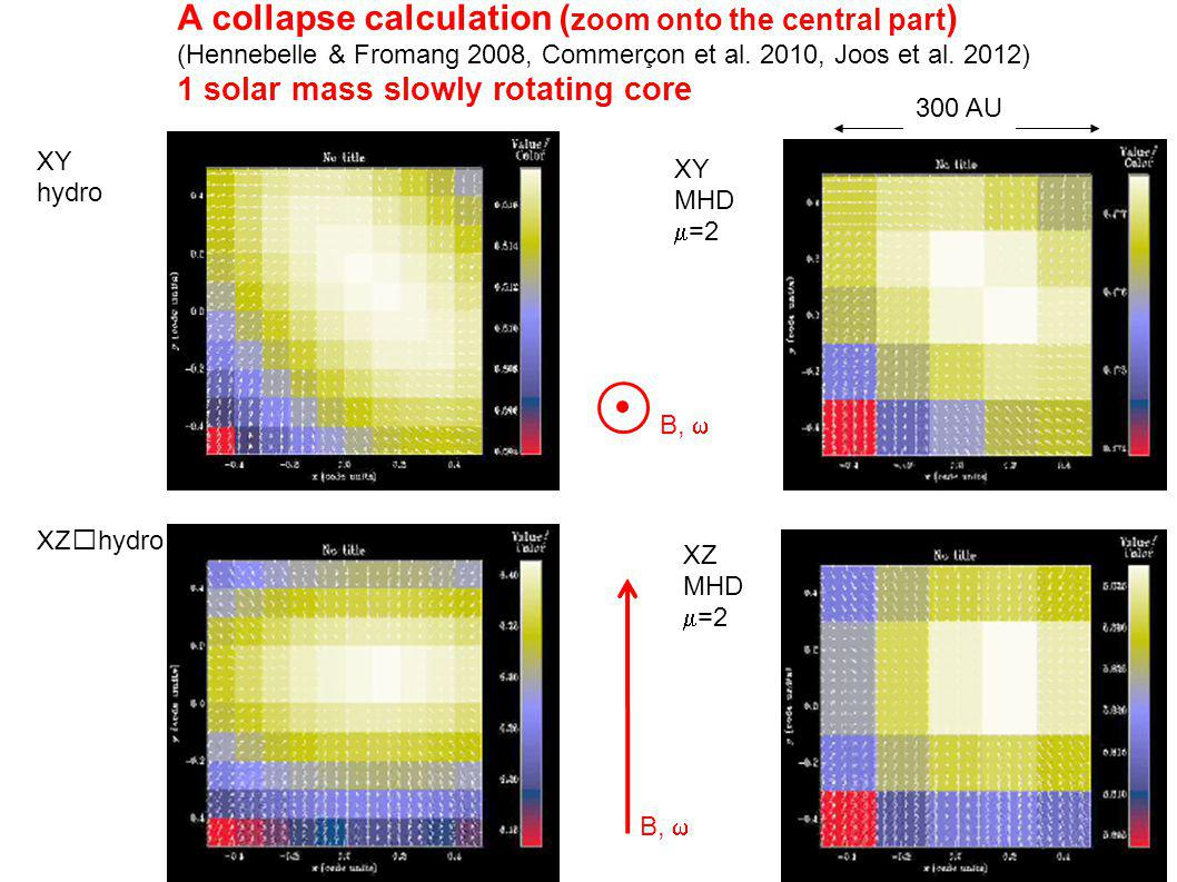 A collapse calculation (zoom onto the central part)