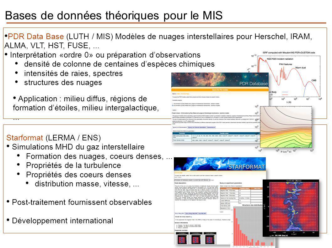 Bases de données théoriques pour le MIS