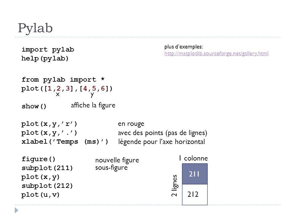 Pylab import pylab help(pylab) from pylab import *