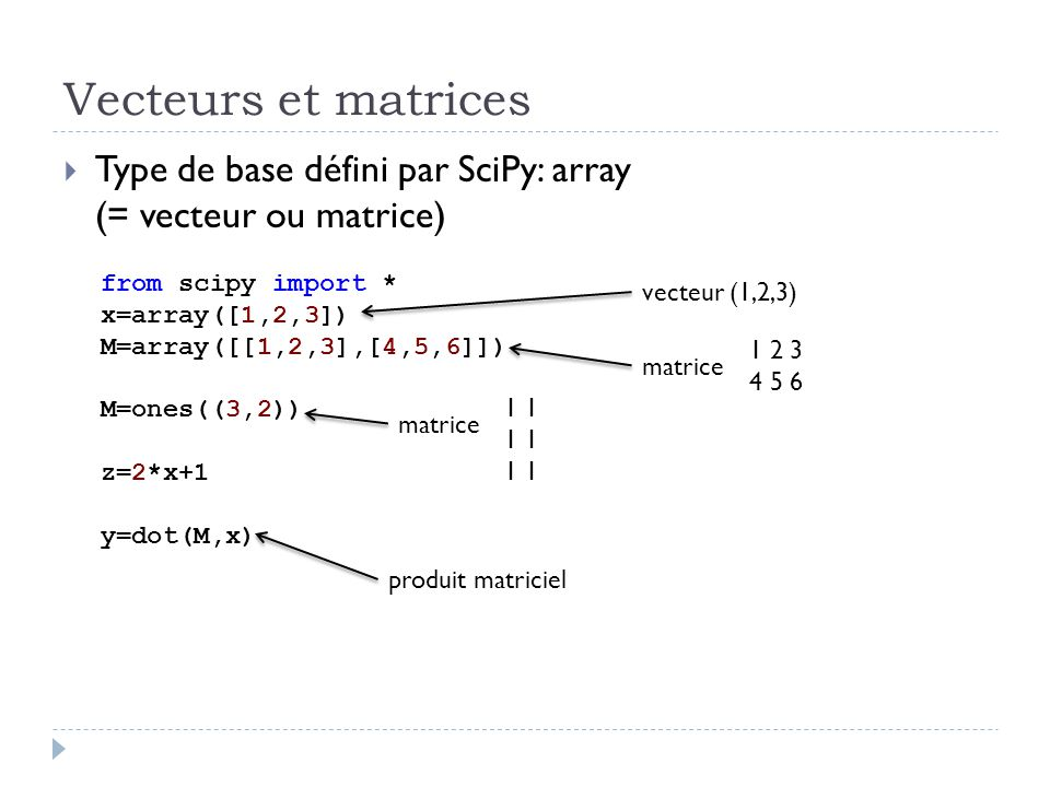 Vecteurs et matrices Type de base défini par SciPy: array (= vecteur ou matrice) from scipy import *