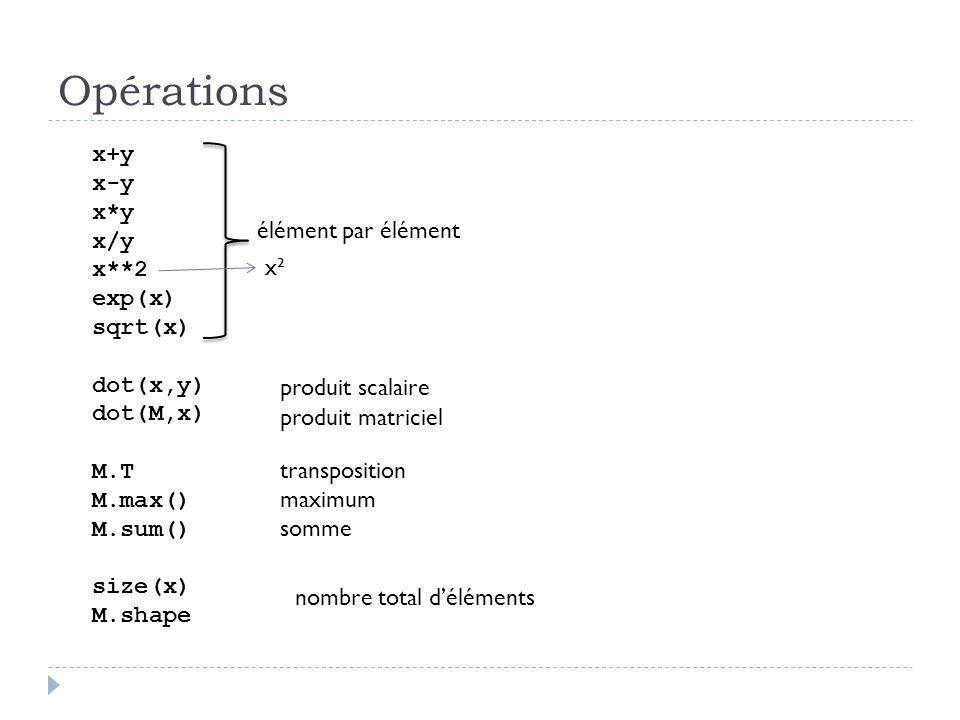 Opérations x+y x-y x*y x/y x**2 exp(x) élément par élément sqrt(x)