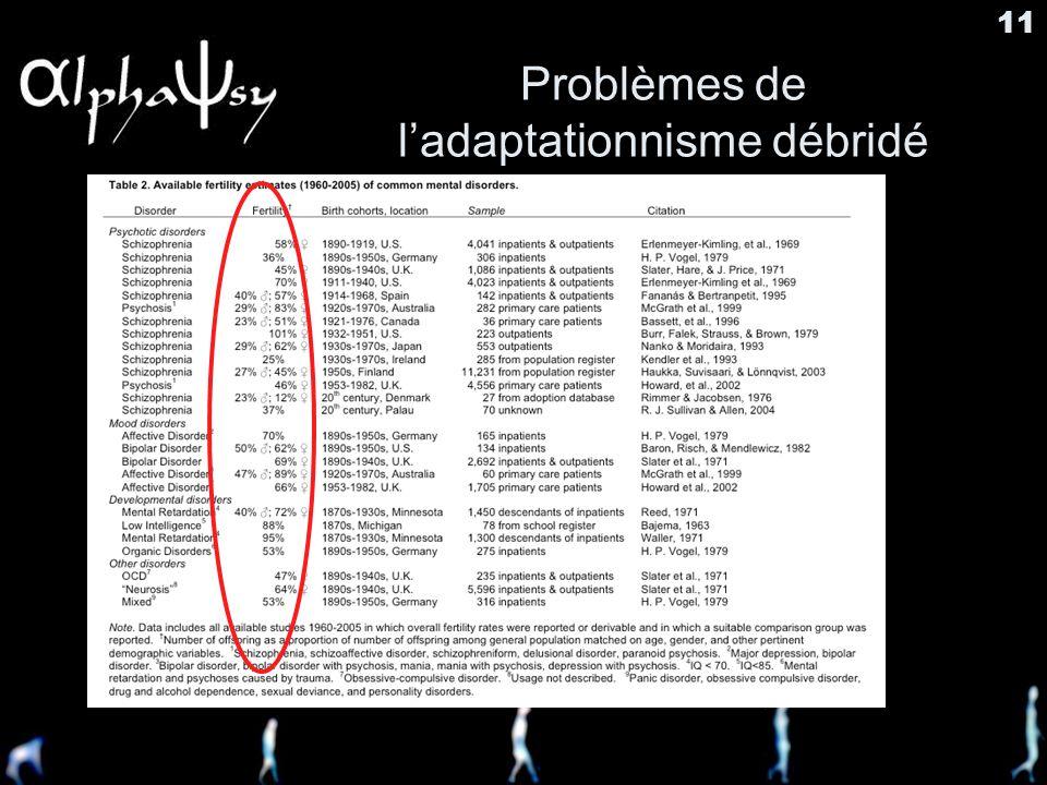 Problèmes de l'adaptationnisme débridé