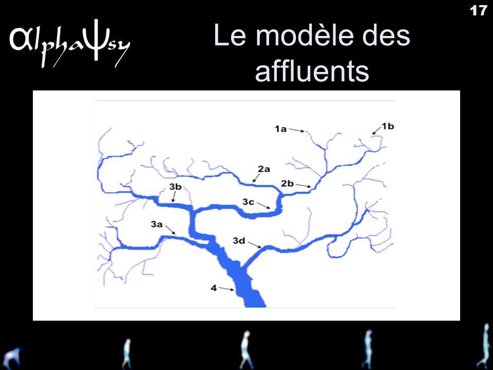 Le modèle des affluents