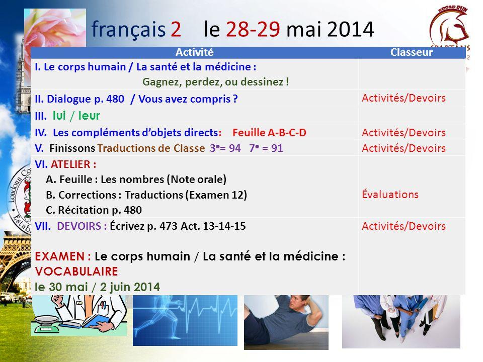 français 2 le 28-29 mai 2014 Activité Classeur
