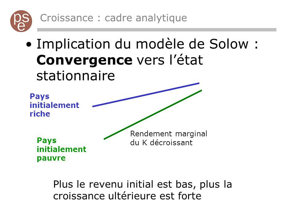Implication du modèle de Solow : Convergence vers l'état stationnaire