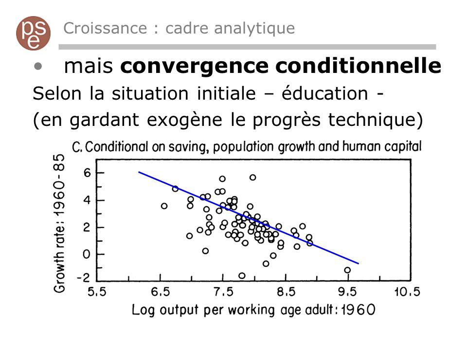 mais convergence conditionnelle