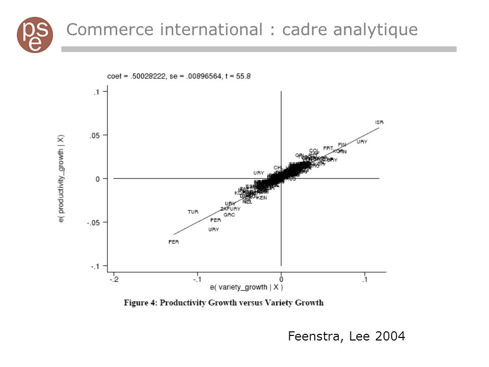 Commerce international : cadre analytique