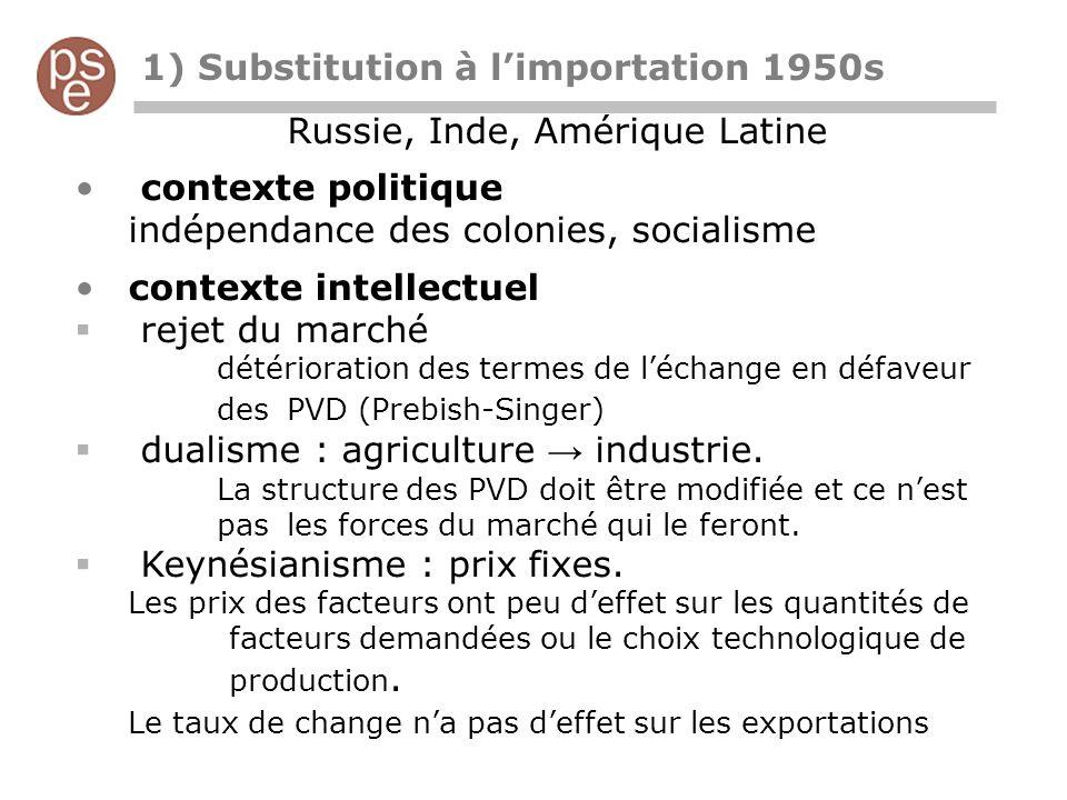 1) Substitution à l'importation 1950s