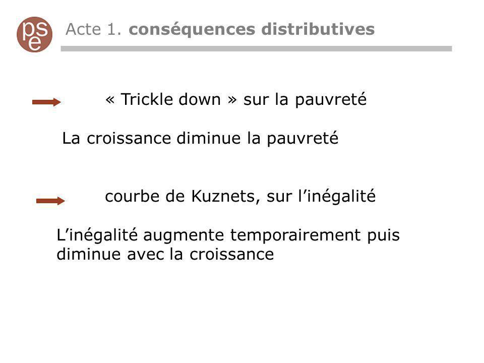 Acte 1. conséquences distributives