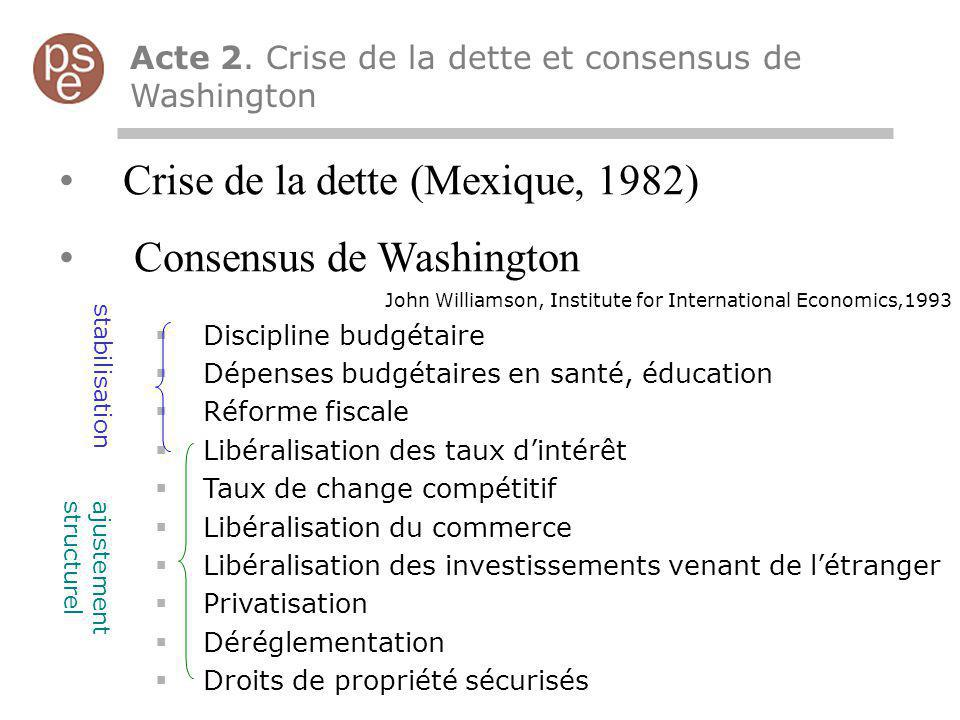 Crise de la dette (Mexique, 1982) Consensus de Washington
