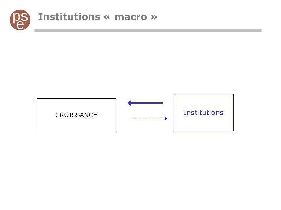 Institutions « macro » Institutions CROISSANCE