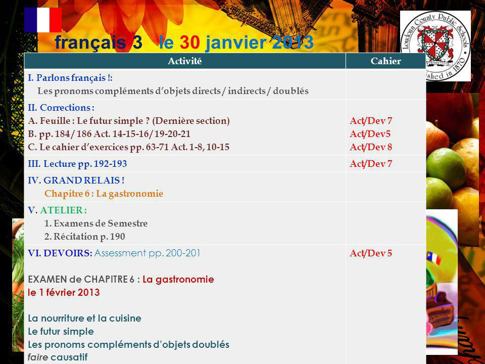 français 3 le 30 janvier 2013 Activité Cahier I. Parlons français !: