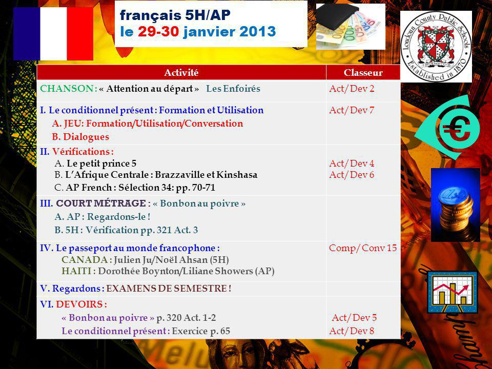 français 5H/AP le 29-30 janvier 2013