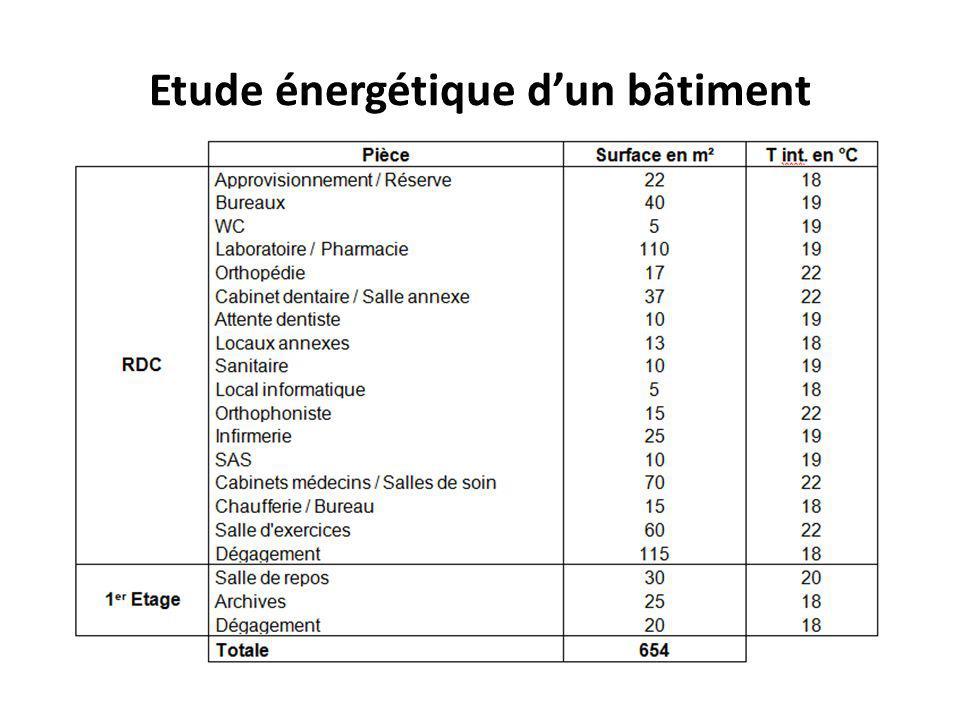 Etude énergétique d'un bâtiment