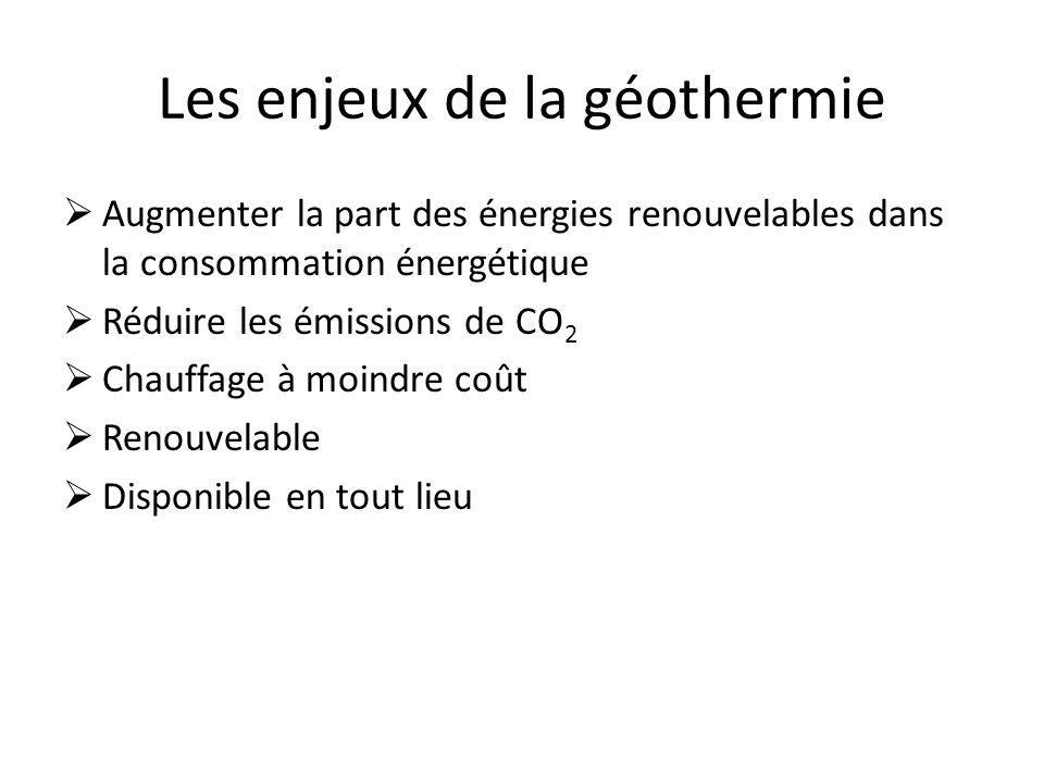 Les enjeux de la géothermie