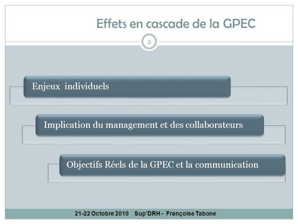 Effets en cascade de la GPEC