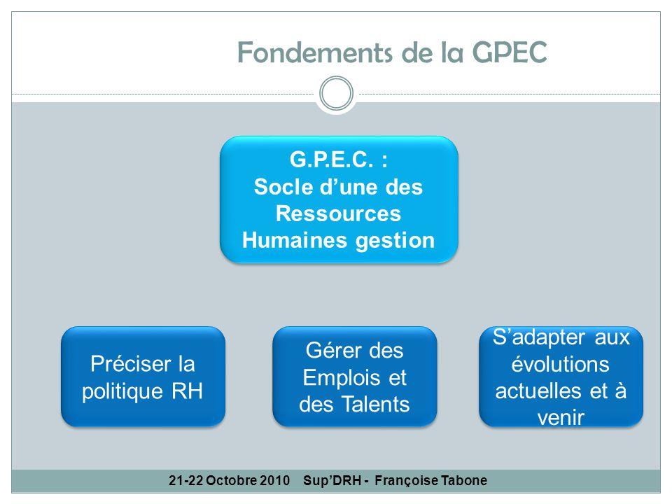 G.P.E.C. : Socle d'une des Ressources Humaines gestion