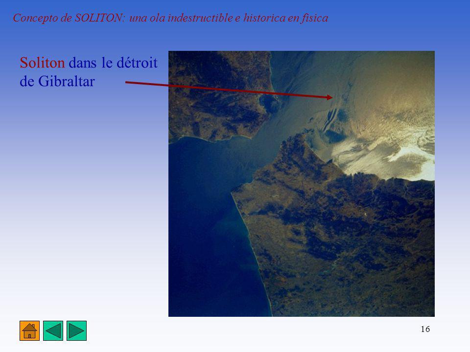 Soliton dans le détroit de Gibraltar