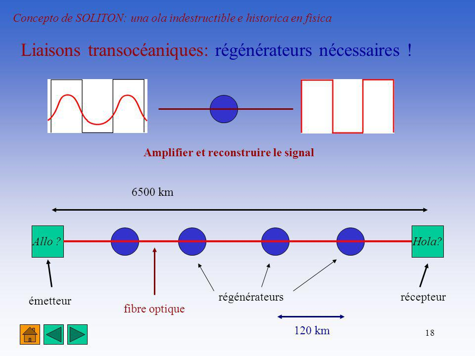 Liaisons transocéaniques: régénérateurs nécessaires !