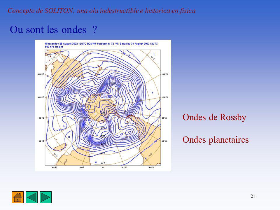 Ou sont les ondes Ondes de Rossby Ondes planetaires