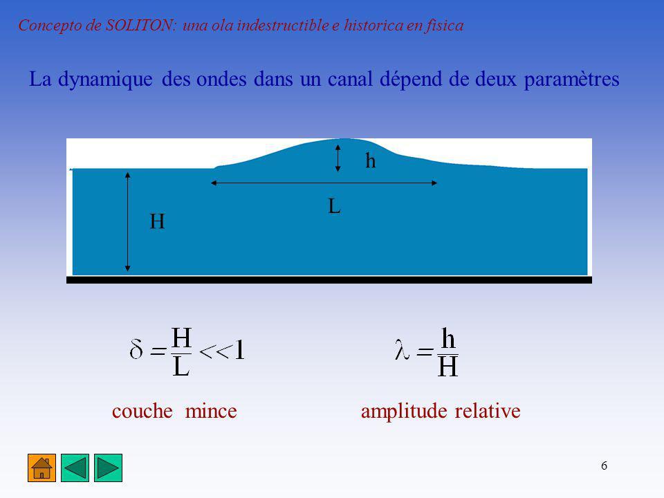 La dynamique des ondes dans un canal dépend de deux paramètres