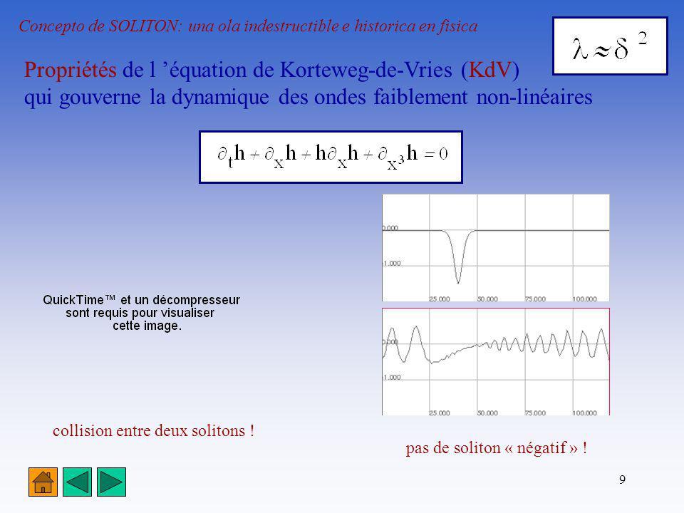 Propriétés de l 'équation de Korteweg-de-Vries (KdV)
