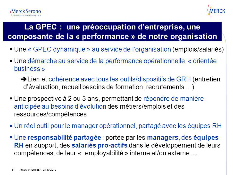 La GPEC : une préoccupation d'entreprise, une composante de la « performance » de notre organisation