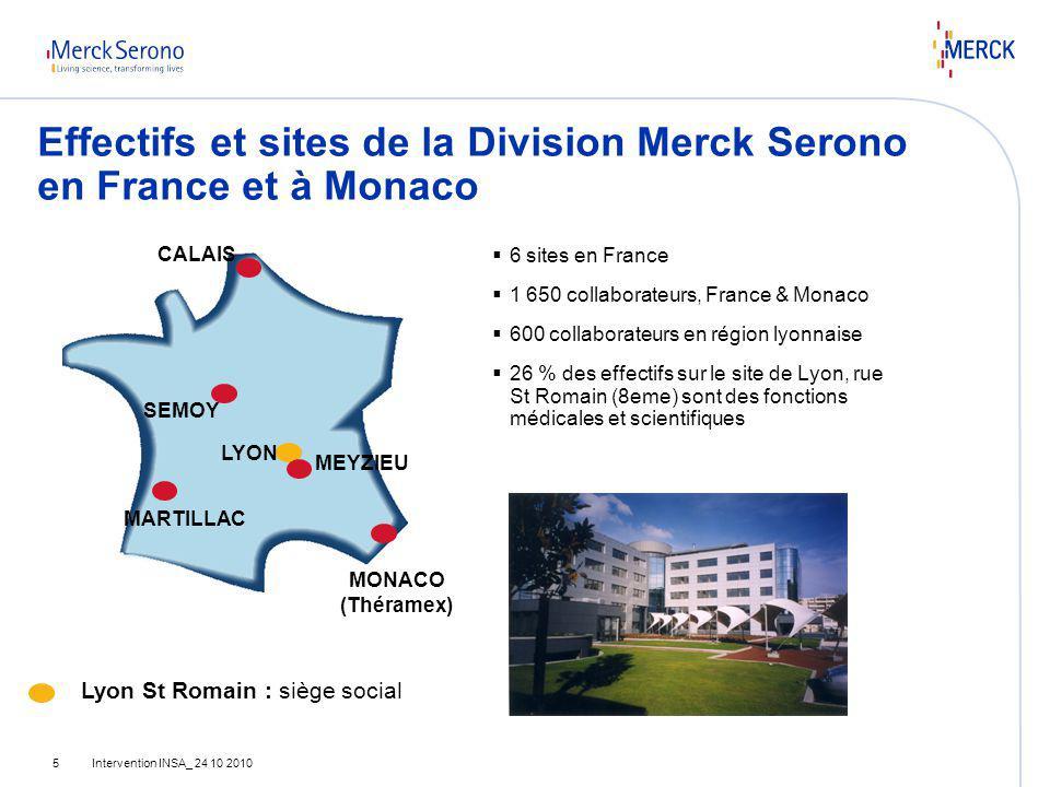 Effectifs et sites de la Division Merck Serono en France et à Monaco