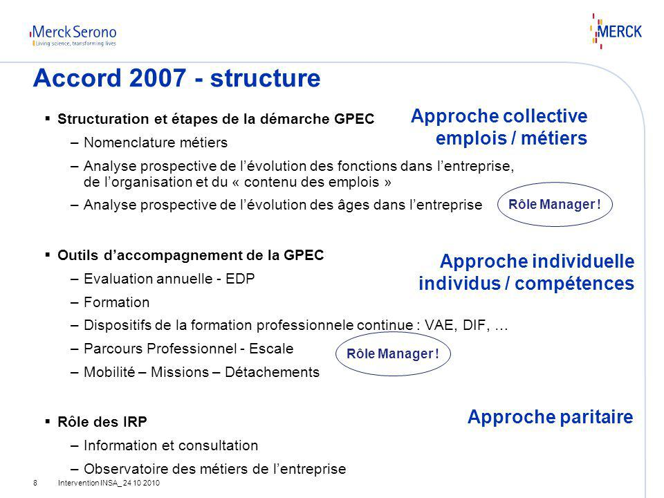 Accord 2007 - structure Approche collective emplois / métiers