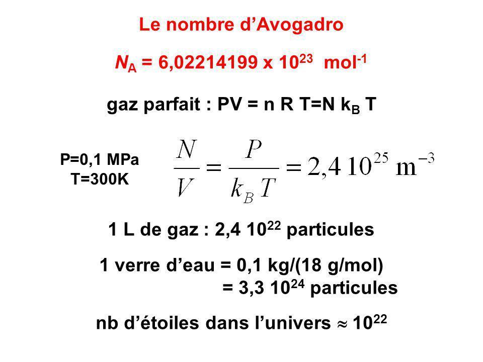 gaz parfait : PV = n R T=N kB T