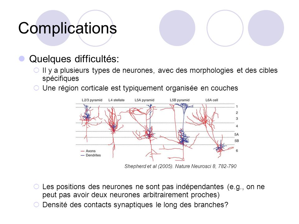 Complications Quelques difficultés: