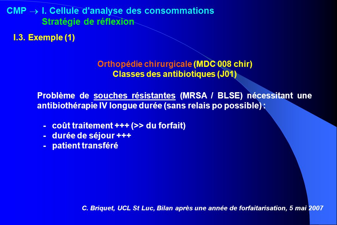 Orthopédie chirurgicale (MDC 008 chir) Classes des antibiotiques (J01)