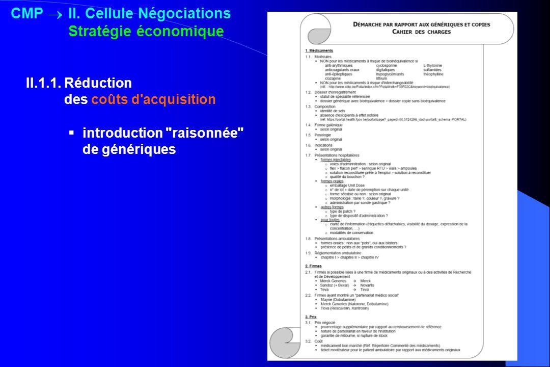 CMP  II. Cellule Négociations Stratégie économique