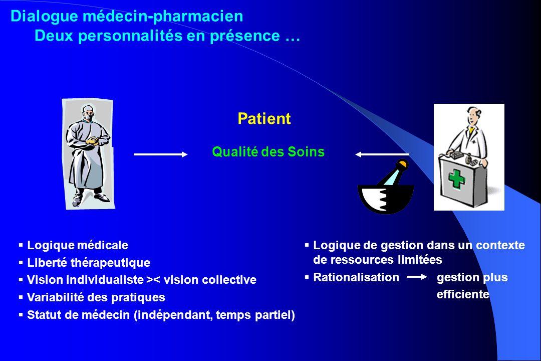 Dialogue médecin-pharmacien Deux personnalités en présence …