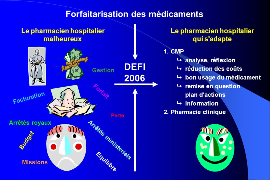 Le pharmacien hospitalier Le pharmacien hospitalier