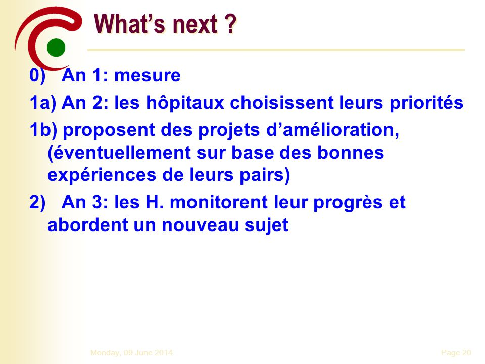 What's next 0) An 1: mesure